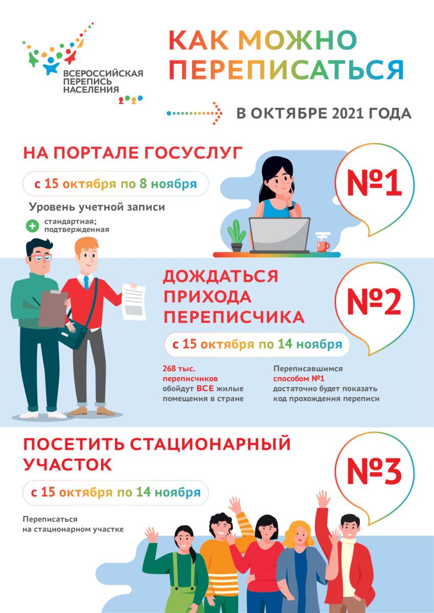 Kak-mozhno-perepisatsya_1